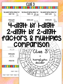 Escape the Curse of the Multiplication Mummy - A Multiplication Breakout Project