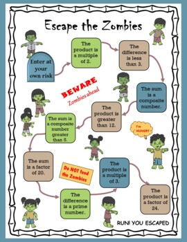 Escape the Zombies - Fun with Factors, Multiples, Prime and Composite Numbers