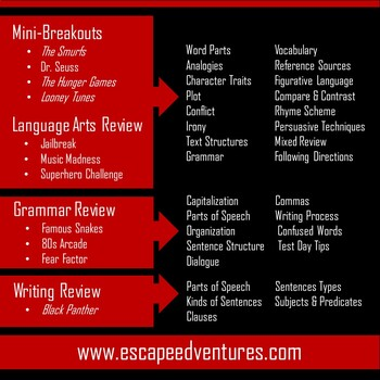 EscapeEdventures Digital Breakouts: BUNDLE