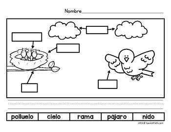 Escribe y Etiqueta Primavera (Spring Labeling and Writing in Spanish)