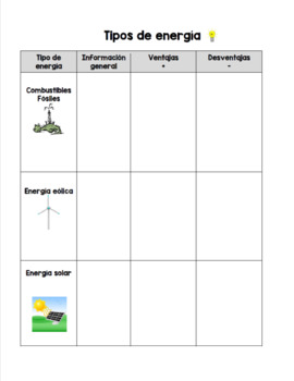 Escritura persuasiva de la energía- Energy Persuasive Writing in Spanish