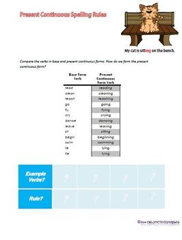 Esl Spelling Rules Pack