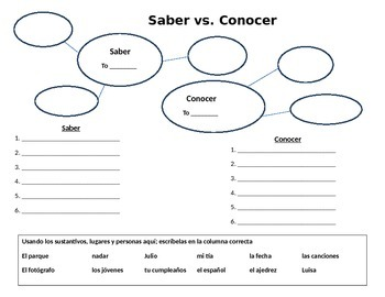 Esp II. Saber vs. Conocer bubble map and practice