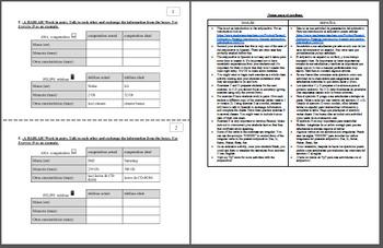 Español: Subjuntivo con antecedentes indefinidos 2 (Subjunctive)