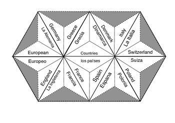 Espanol Trimino Puzzle - Paises Europeos