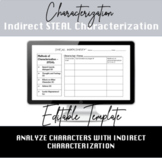STEAL Indirect Characterization Worksheet