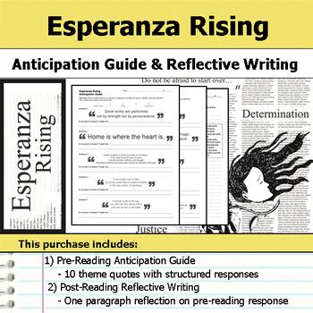 Esperanza Rising - Anticipation Guide & Reflection