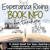 Esperanza Rising Book Guide: Summaries,Vocab, & Strategies