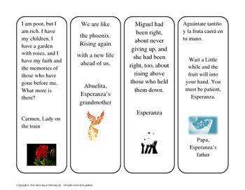 Esperanza Rising Bookmarks - FREE PRODUCT