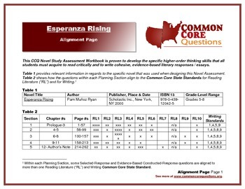 Esperanza Rising -CCQ Novel Study Assessment Workbook- Common Core Aligned