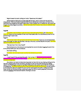 Esperanza Rising: Ch6.LasMelones_Understanding Metaphors and Figurative Language