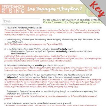 Esperanza Rising: Study Guide -  Chapter 2 {Las Papayas}