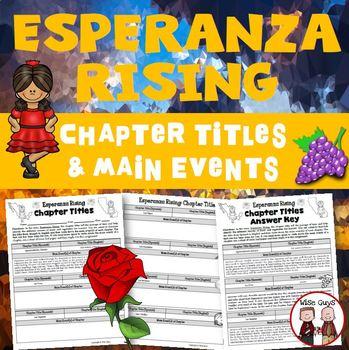 Esperanza Rising Chapter Titles Summary Activity