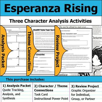 Esperanza Rising - Character Analysis Packet, Theme Connections, & Project