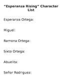Esperanza Rising Character List Plot Elements