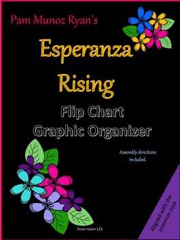 Esperanza Rising Elements of Fiction Flip BookGraphic Organizer