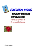 Esperanza Rising: End of unit assessment, gradual release