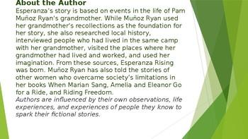 Esperanza Rising- Intro/ Chapter 1