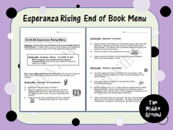 Esperanza Rising Novel Analysis Menu