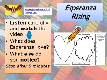 Esperanza Rising - Novel Intro with Poetry Connection