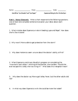 Esperanza Rising Novel Study, Quiz #6  (Las Ciruelas and Las Papas)