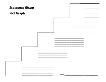 Esperanza Rising Plot Graph - Pam Munoz Ryan