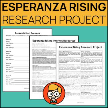 Esperanza Rising Research Project