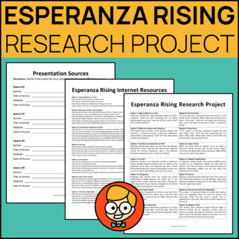 Esperanza Rising Research Project