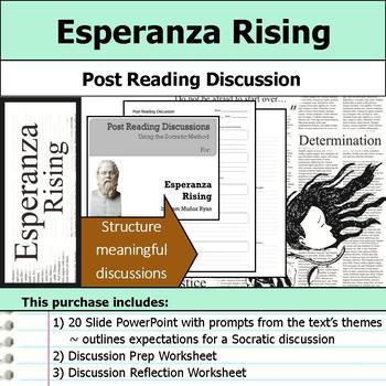 Esperanza Rising - Socratic Method - Post Reading Discussions