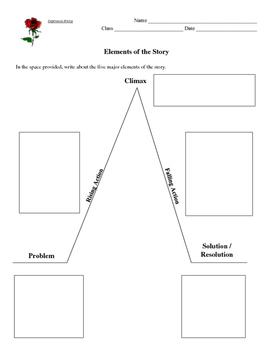 Esperanza Rising - Story Elements Graphic Organizer