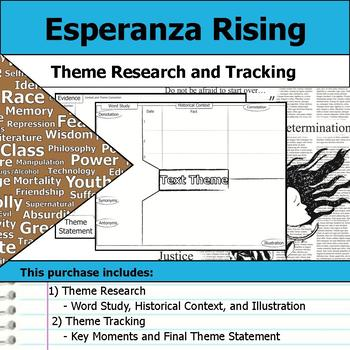 Esperanza Rising - Theme Tracking Notes Etymology & Context Research