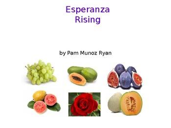 Esperanza Rising Unit of Study