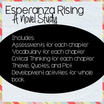 Esperanza Rising Complete Novel Study (Editable!)