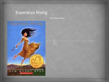 Esperanza Rising by Pam Munoz Ryan: Daily Guide for Lit Circle