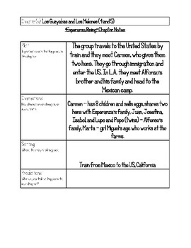Esperanza Rising complete Chapter Notes