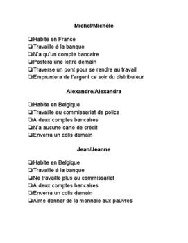 French Game - Espion - Spy - Devinez qui! Unité En ville