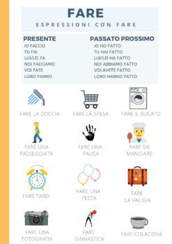Espressioni con FARE - ITALIAN LANGUAGE