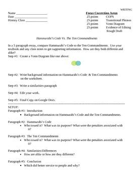 Essay Assignment Comparing Hammurabi's Code to the Ten Com