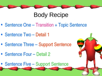 Essay Body with Bing, Bang, Boom Method - Ariba!