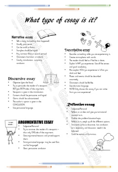 Essay Challenge - Learn how to write creative essays
