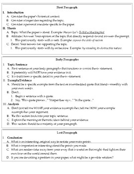 Essay Cheat Sheet