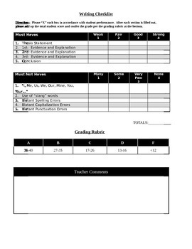 Essay Checklist and Rubric