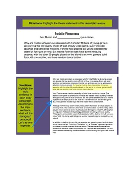 Essay Conclusion Practice - Fortnite Edition