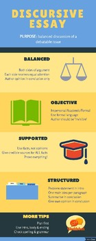 Essay Fact Sheets