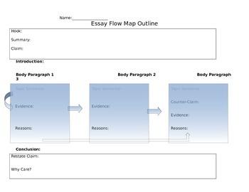 Essay Flow Map Outline