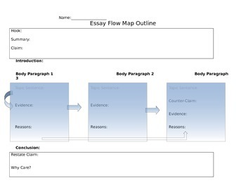 Essay Flow Map Outline