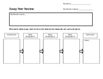 Essay Flow Map Peer Review Resource