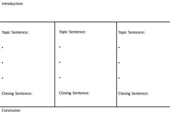 Essay Graphic Organizers