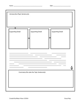 Essay Map Organizer