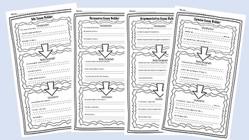 Essay Maps for Special Education Students - Argument, Info, Persuasive, Opinion